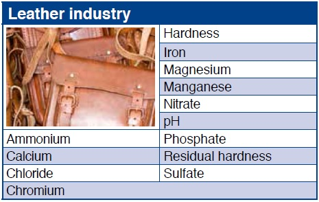 Industria Pielariei