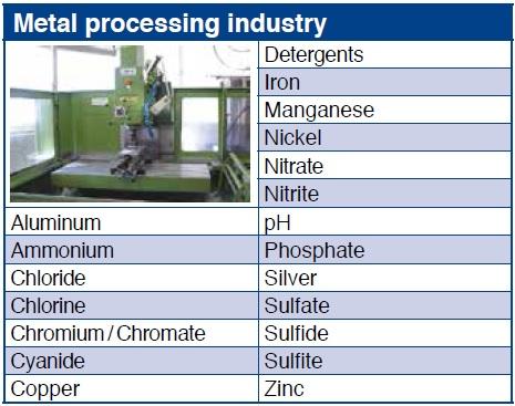 Industria Metalurgica