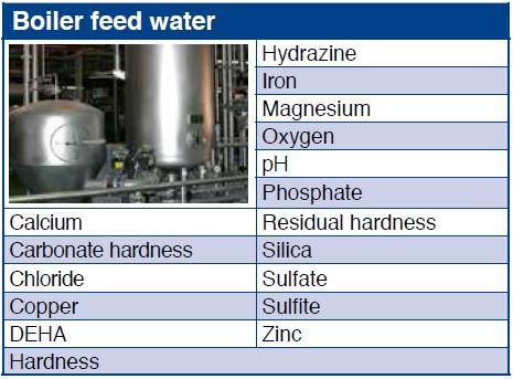 Apa de Alimentare a Cazanelor