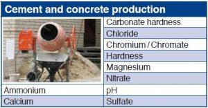 Industria Cimentului si a Betonului