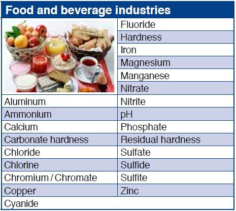 Industria Alimentara si a Bauturilor