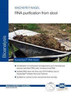 NucleoSpin RNA Stool